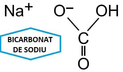 Ce este bicarbonatul de sodiu?